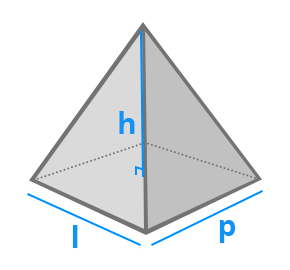 calculer le volume de cube pave prisme cylindre pyramide sphere cnne. Black Bedroom Furniture Sets. Home Design Ideas